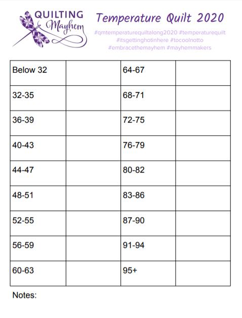 Print the Temperature Quilt Chart