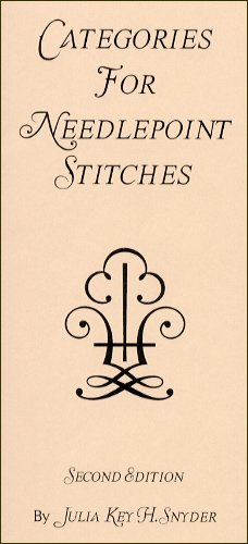 Categories for Stitches Book