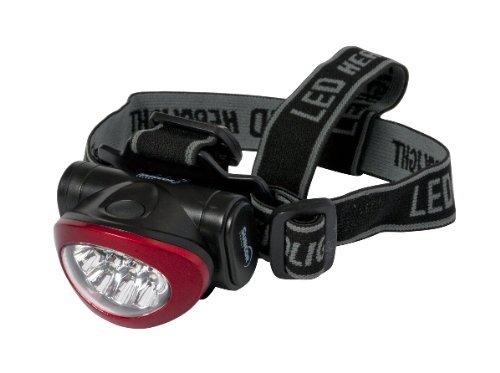 Beam Master Ultra Bright LED Headlamp