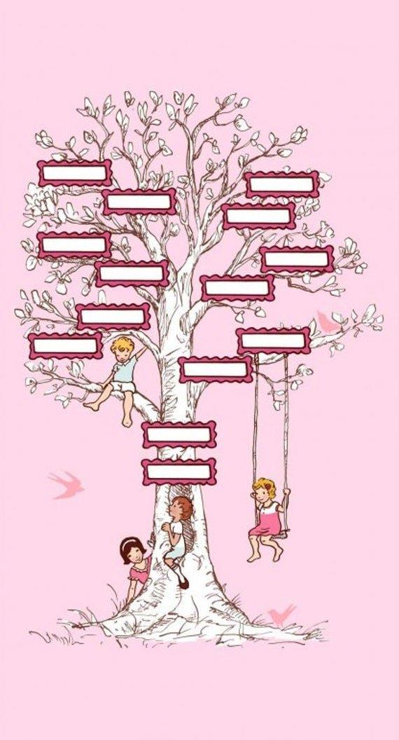 Family Tree - 23.5 Panel