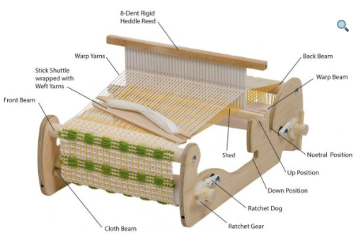 15 '' Cricket Loom by Schacht Spindle Co.