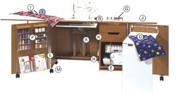 Model 5400: Ultimate Sew & Serge Credenza 27