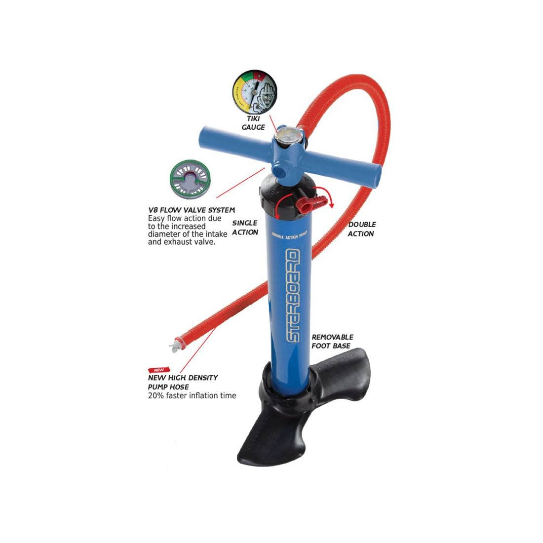 Starboard Double Action Pump
