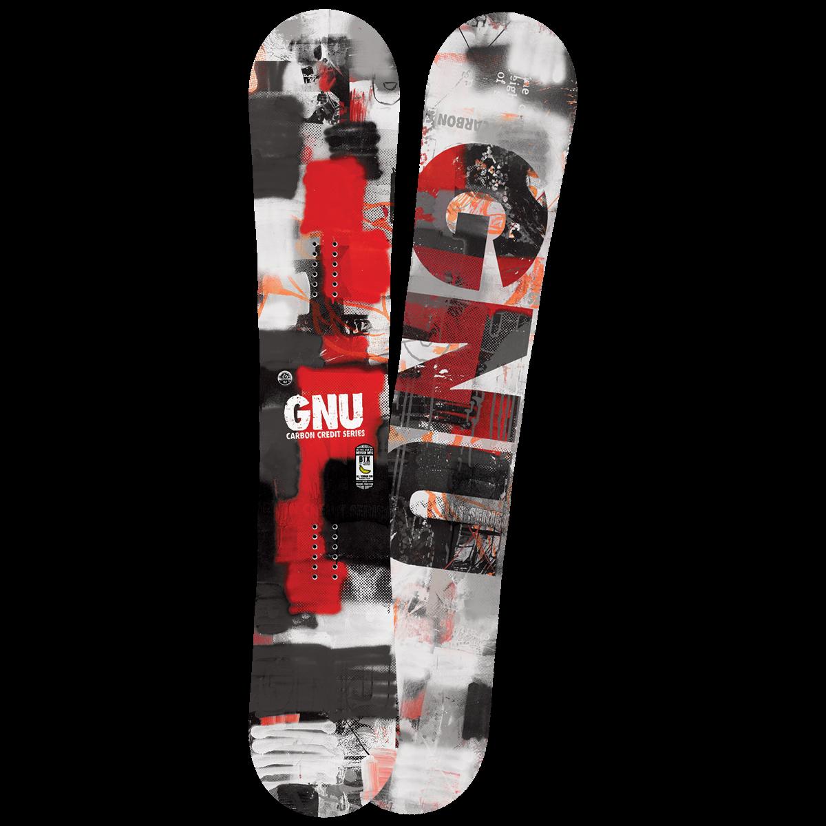 Gnu Carbon Credit (2015-16)
