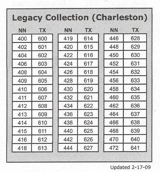 Charleston NN to TX Legacy Collection Comparison Chart
