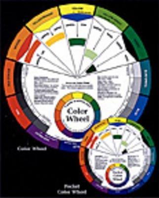 7884 English Color Wheel 9