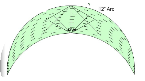 Westalee Arcs 12A Template