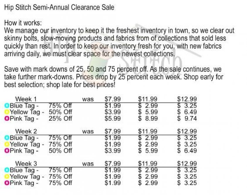 Discounting Price Schedule