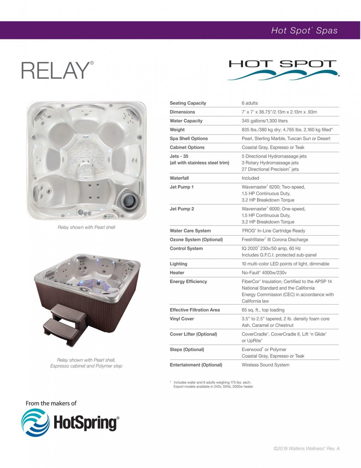 Hot Spot Relay Specs
