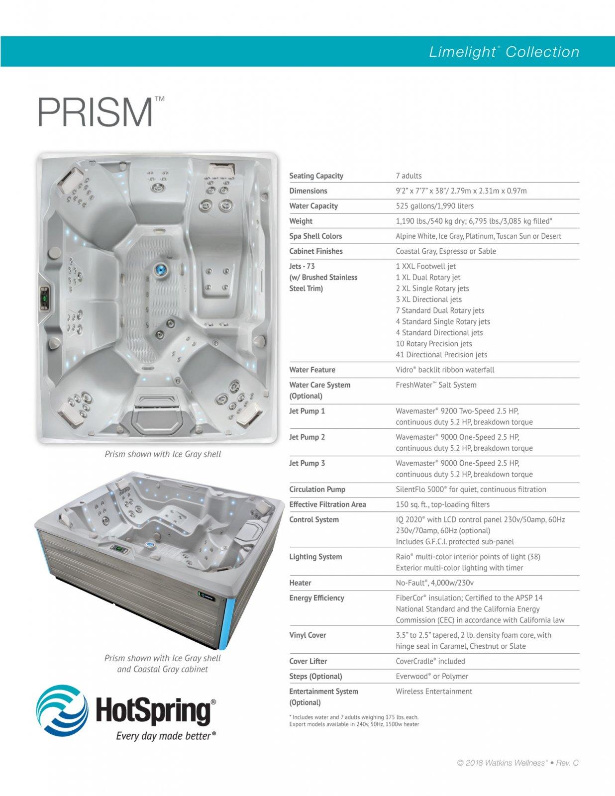 HotSpring Limelight Prism specs