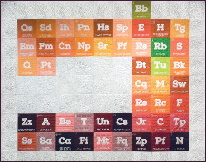 Periodic table of sewing urtaz Gallery