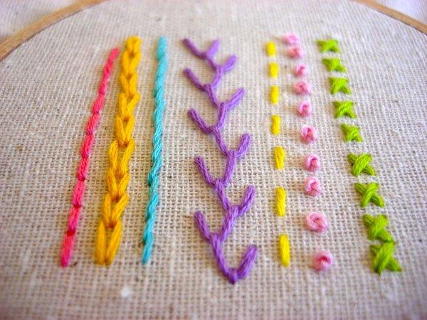 Hand Embroidery Basics