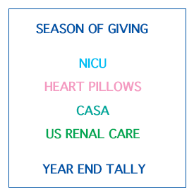 Charity Quilts Year-End Tally