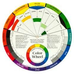 Color Wheel Mixing Guid 9-1/4