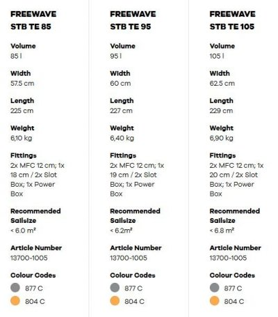 fanatic free wave stb windsurf board specs