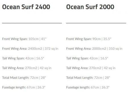 starboard ocean surf quick lock foil specs
