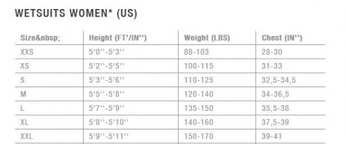 ion women's wetsuit size chart