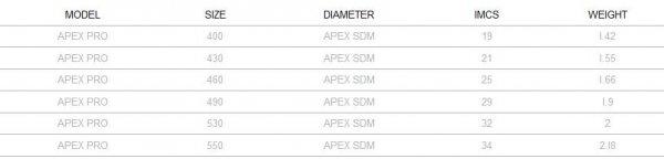 Severne Apex Pro mast specs