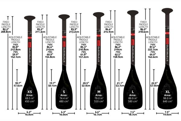 starboard bolt paddle blade chart