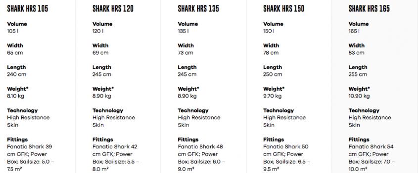 Fanatic Shark Board Specs