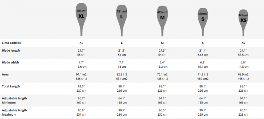 Starboard Lima Paddle Blade Specifications