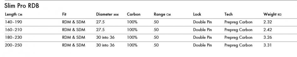 Goya slim pro carbon boom specs