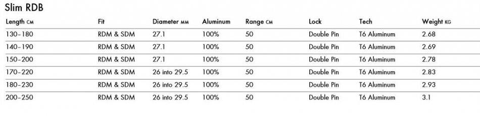 Goya aluminum boom specs