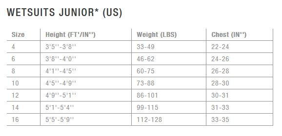 ion junior size chart