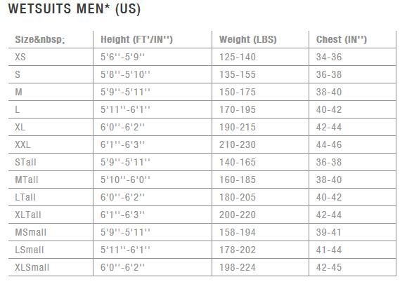 wetsuit size chart