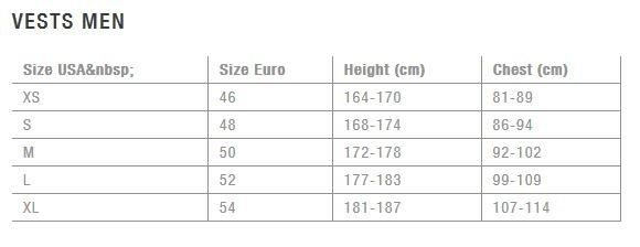 pfd size chart