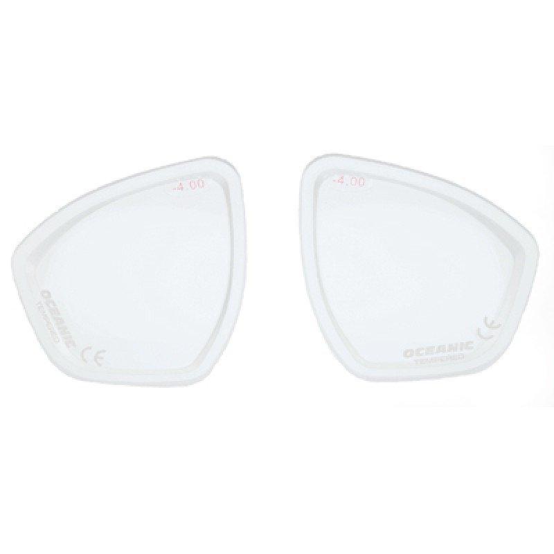 Optical Lens Ion Mask