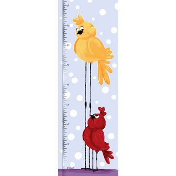 SB20178-620 World of Susybee Bird Growth Chart Panel