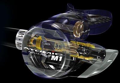 Atomic M1 Regulator