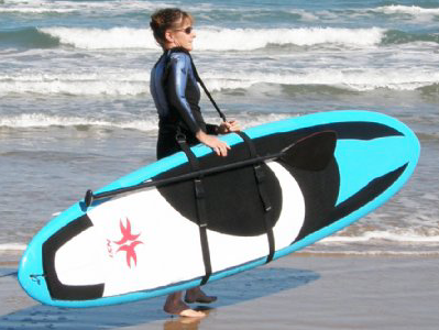 NSI SUP Carrier