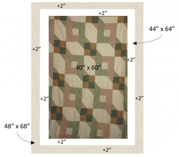 Quilt Sandwich Measurements for Quilt Top, Batting & Backing