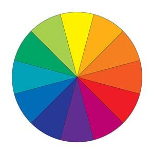 Color Wheel for Quilt Project Color Selections