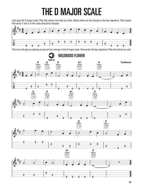 Unique Wildwood Flower Chords Photo - Basic Guitar Chords For ...
