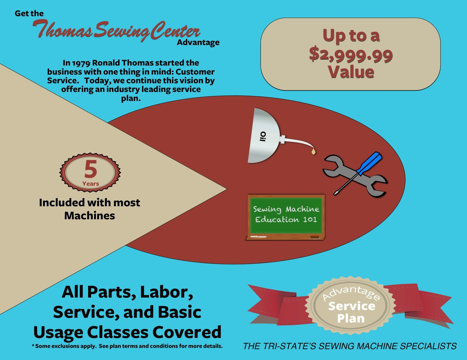 The Thomas Sewing Center Advantage Service Plan