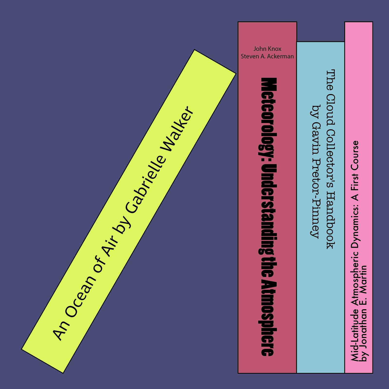 Personal Library Supplemental Block H - Meteorology