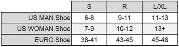 SlingShot Fin Size Guide