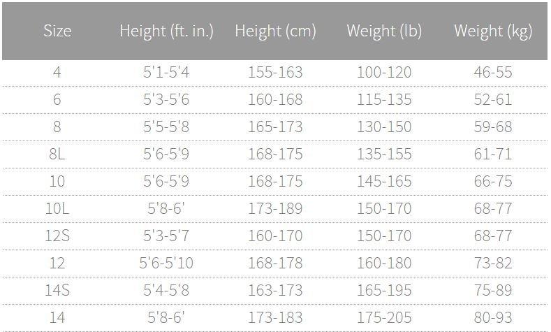 Women's Aquaflex Size Chart