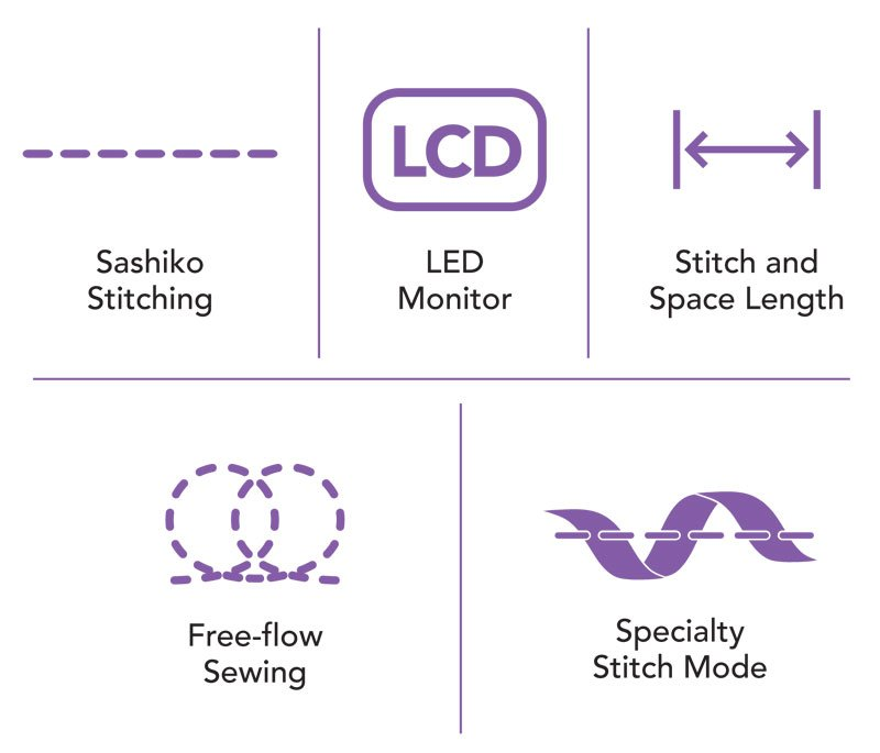 Sashiko Key Features