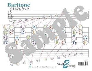Dani Joy's Baritone Ukulele Fingering Chart
