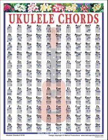 Ukulele Chords Mini Laminated Chart
