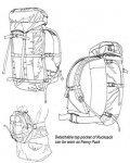 RS150 - Alpine Rucksack - Packcloth Kit