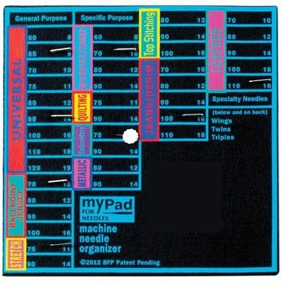 MyPad Machine Needle Organizer