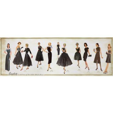 Simplicity Evolution of The Little Black Dress Poster