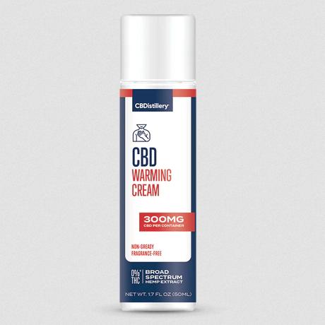 Broad Spectrum CBD Warming Cream - 300mg