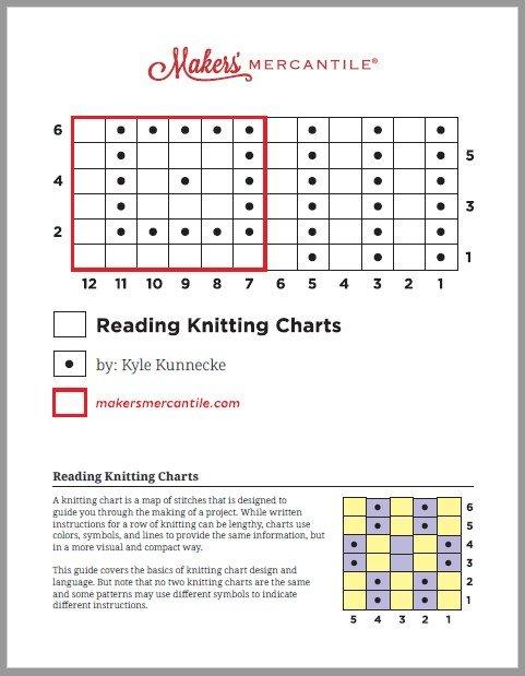 Reading Knitting Charts - free .pdf download