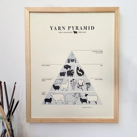 Yarn Pyramid Print